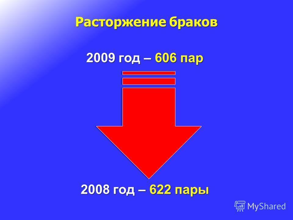 Расторжение браков 2009 год – 606 пар 2008 год – 622 пары