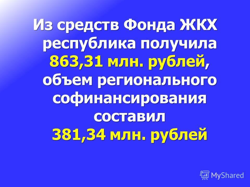 Из средств Фонда ЖКХ республика получила 863,31 млн. рублей, объем регионального софинансирования составил 381,34 млн. рублей