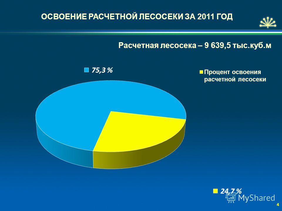 Расчетная лесосека – 9 639,5 тыс.куб.м ОСВОЕНИЕ РАСЧЕТНОЙ ЛЕСОСЕКИ ЗА 2011 ГОД 4