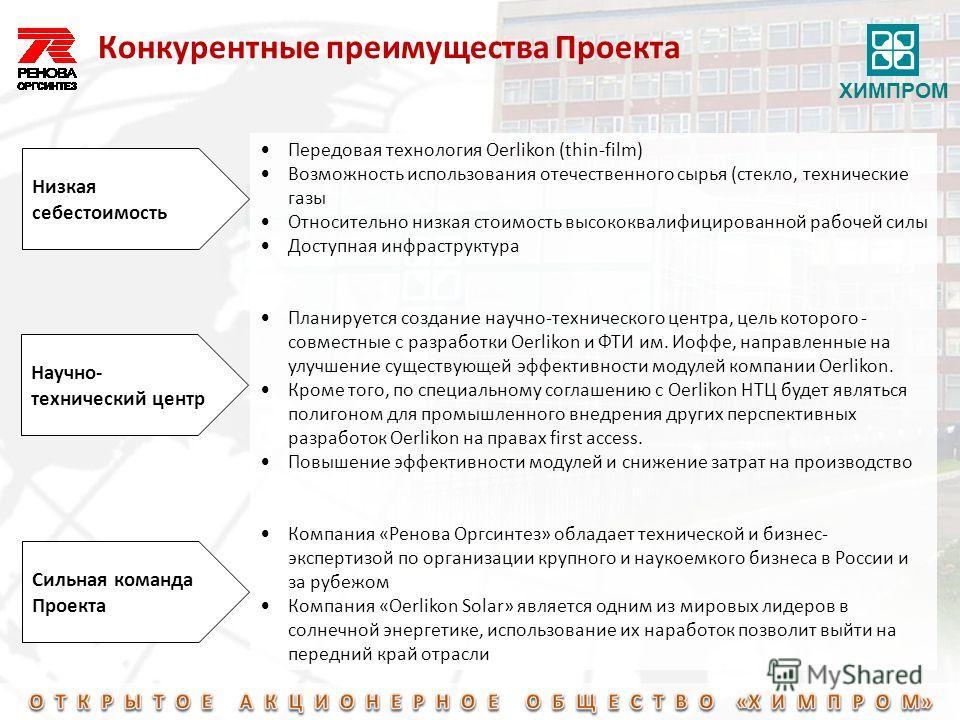 ХИМПРОМ Конкурентные преимущества Проекта Передовая технология Oerlikon (thin-film) Возможность использования отечественного сырья (стекло, технические газы Относительно низкая стоимость высококвалифицированной рабочей силы Доступная инфраструктура П
