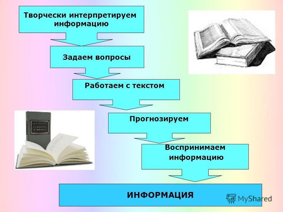 Творчески интерпретируем информацию Задаем вопросы Работаем с текстом Прогнозируем Воспринимаем информацию ИНФОРМАЦИЯ