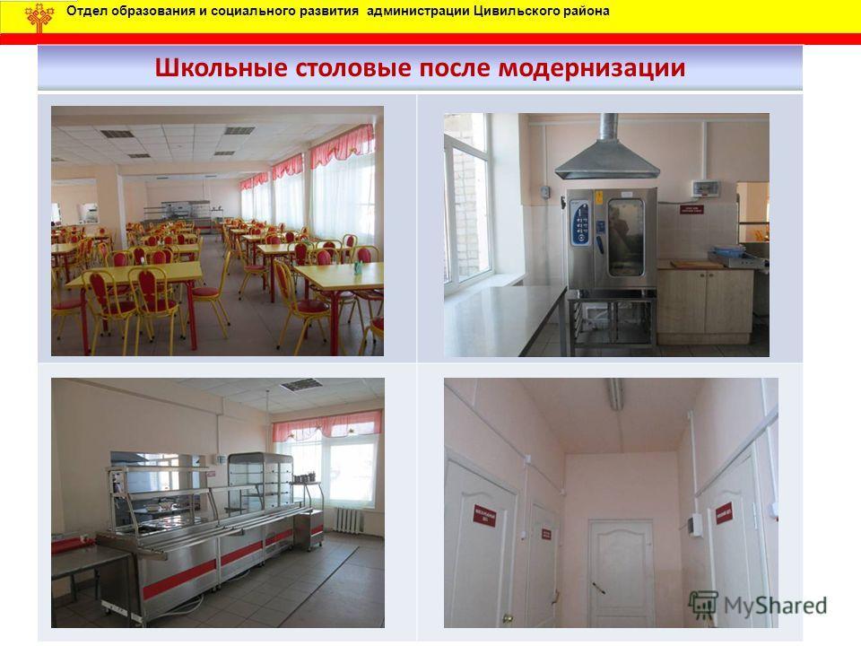 17 Отдел образования и социального развития администрации Цивильского района Школьные столовые после модернизации