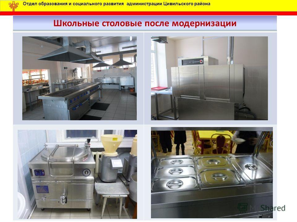 18 Отдел образования и социального развития администрации Цивильского района Школьные столовые после модернизации
