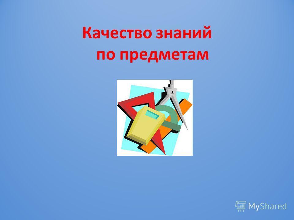 Качество знаний по предметам