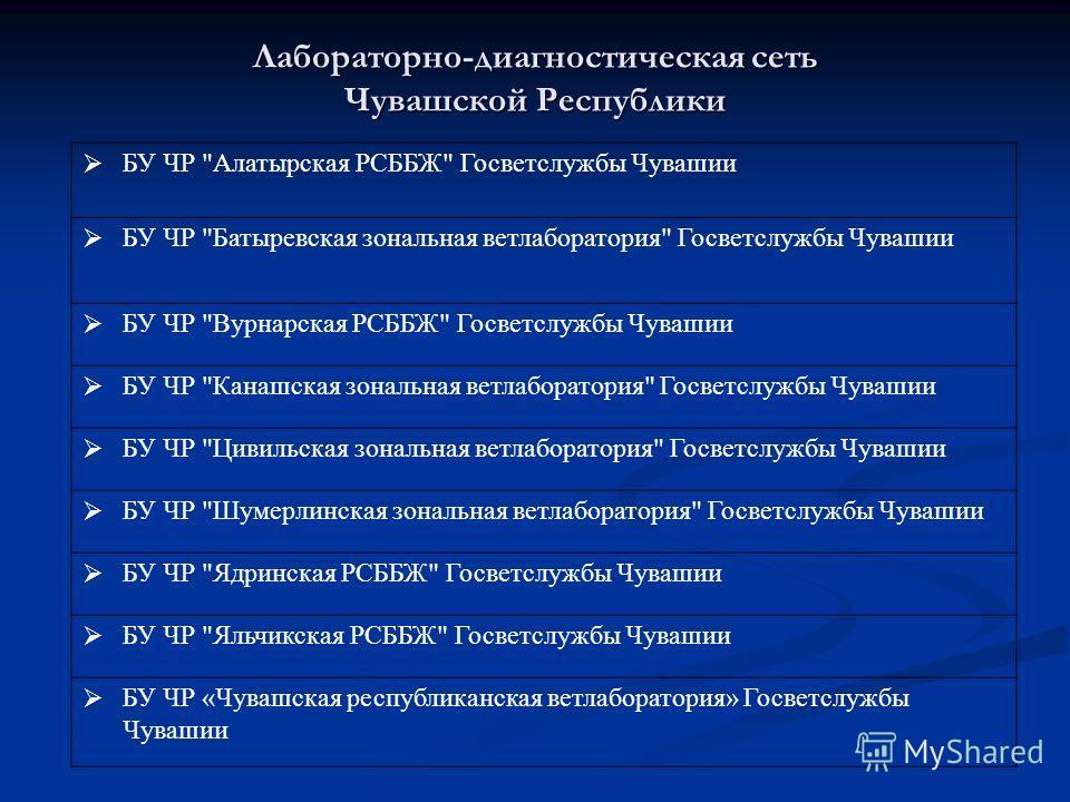 Лабораторно-диагностическая сеть Чувашской Республики БУ ЧР