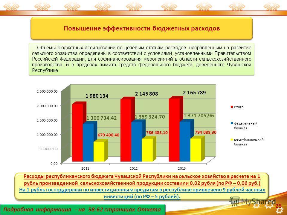 25 Объемы бюджетных ассигнований по целевым статьям расходов, направленным на развитие сельского хозяйства определены в соответствии с условиями, установленными Правительством Российской Федерации, для софинансирования мероприятий в области сельскохо