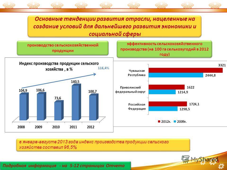 Основные тенденции развития отрасли, нацеленные на создание условий для дальнейшего развития экономики и социальной сферы 3 производство сельскохозяйственной продукции эффективность сельскохозяйственного производства (на 100 га сельхозугодий в 2012 г