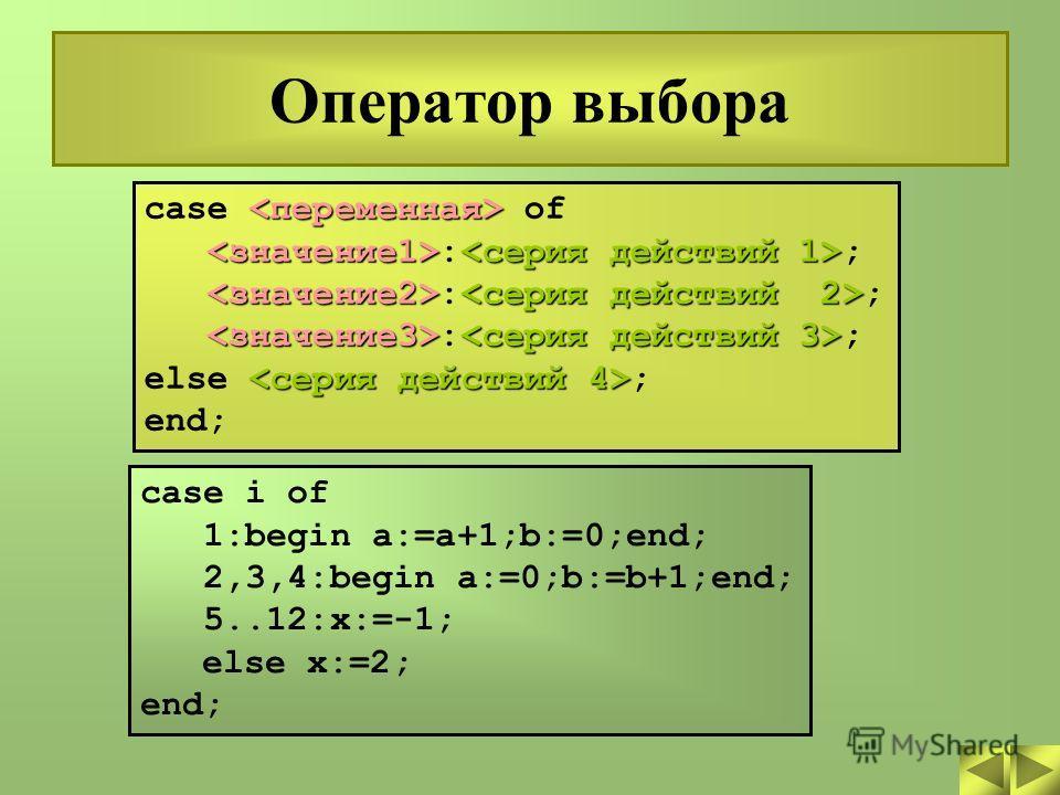 Оператор выбора case of : ; else ; end; case i of 1:begin a:=a+1;b:=0;end; 2,3,4:begin a:=0;b:=b+1;end; 5..12:x:=-1; else x:=2; end;