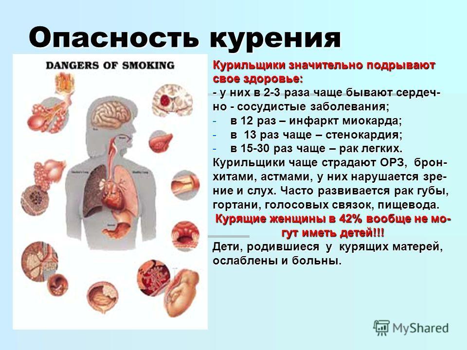 Опасность курения Курильщики значительно подрывают свое здоровье: - у них в 2-3 раза чаще бывают сердеч- но - сосудистые заболевания; -в 12 раз – инфаркт миокарда; -в 13 раз чаще – стенокардия; -в 15-30 раз чаще – рак легких. Курильщики чаще страдают