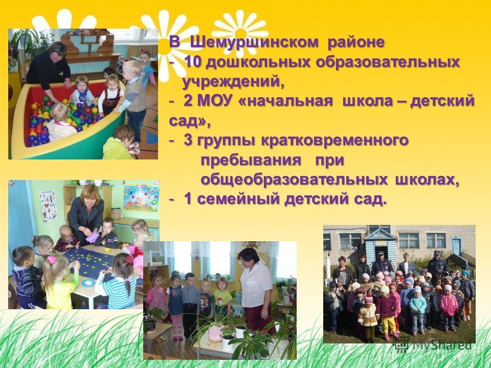 В Шемуршинском районе - 10 дошкольных образовательных учреждений, учреждений, - 2 МОУ «начальная школа – детский сад», - 3 группы кратковременного пребывания при пребывания при общеобразовательных школах, общеобразовательных школах, - 1 семейный детс