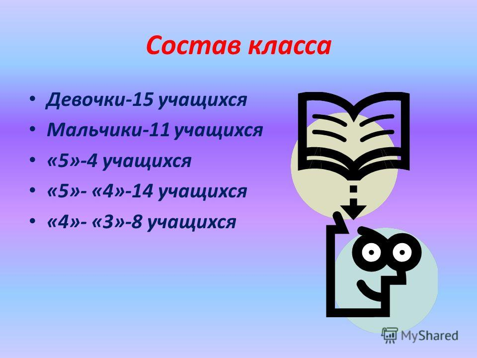 Состав класса Девочки-15 учащихся Мальчики-11 учащихся «5»-4 учащихся «5»- «4»-14 учащихся «4»- «3»-8 учащихся