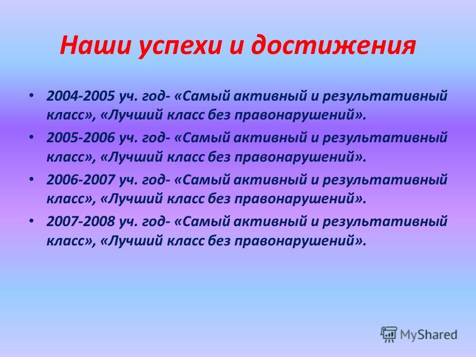 Наши успехи и достижения 2004-2005 уч. год- «Самый активный и результативный класс», «Лучший класс без правонарушений». 2005-2006 уч. год- «Самый активный и результативный класс», «Лучший класс без правонарушений». 2006-2007 уч. год- «Самый активный