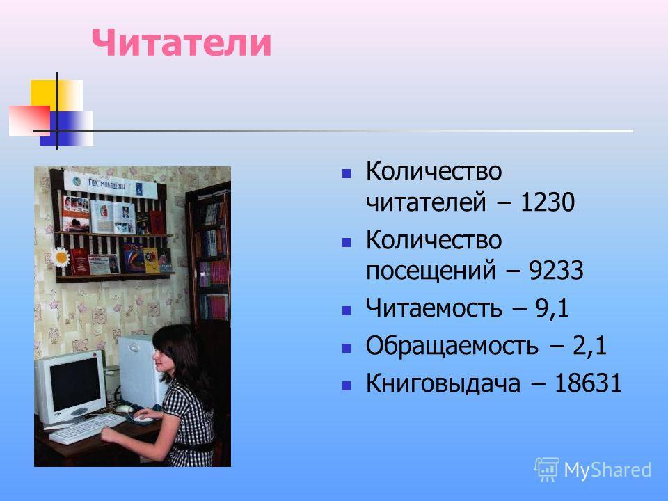 Читатели Количество читателей – 1230 Количество посещений – 9233 Читаемость – 9,1 Обращаемость – 2,1 Книговыдача – 18631