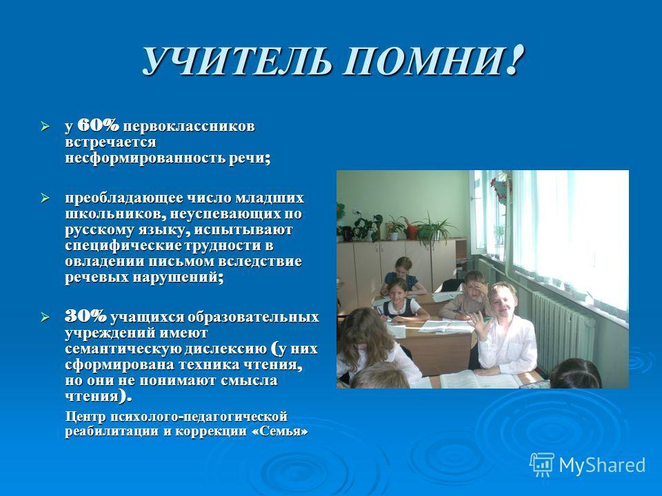УЧИТЕЛЬ ПОМНИ ! у 60% первоклассников встречается несформированность речи ; у 60% первоклассников встречается несформированность речи ; преобладающее число младших школьников, неуспевающих по русскому языку, испытывают специфические трудности в овлад
