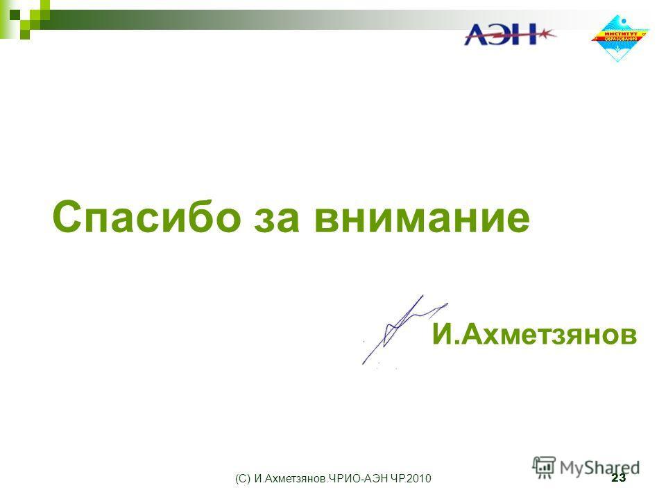 (С) И.Ахметзянов.ЧРИО-АЭН ЧР.201023 Спасибо за внимание И.Ахметзянов
