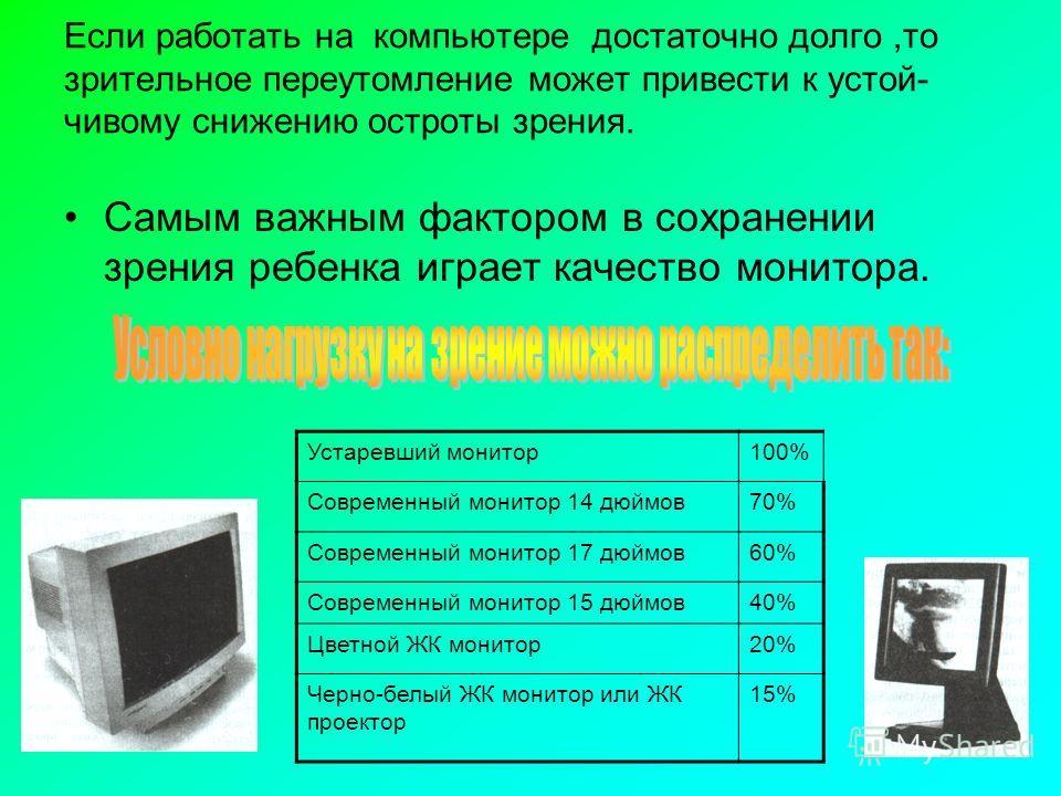 Если работать на компьютере достаточно долго,то зрительное переутомление может привести к устой- чивому снижению остроты зрения. Самым важным фактором в сохранении зрения ребенка играет качество монитора. Устаревший монитор100% Современный монитор 14