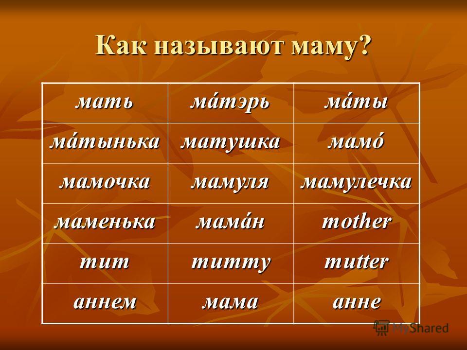 Как называют маму? матьмáтэрьмáты мáтынькаматушкамамó мамочкамамулямамулечка маменькамамáн mother mum mummy mutter аннеммамаанне