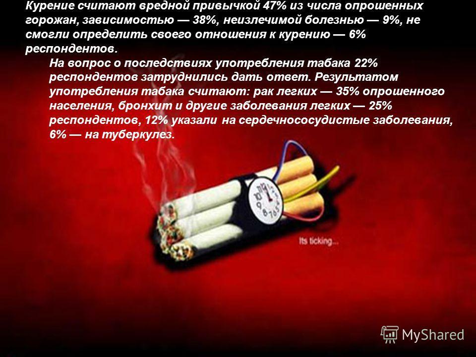 Курение считают вредной привычкой 47% из числа опрошенных горожан, зависимостью 38%, неизлечимой болезнью 9%, не смогли определить своего отношения к курению 6% респондентов. На вопрос о последствиях употребления табака 22% респондентов затруднились