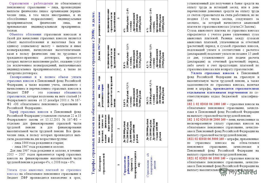 Страхователи - работодатели по обязательному пенсионному страхованию – лица, производящие выплаты физическим лицам: организации (юриди- ческие лица, в том числе иностранные, и их обособленные подразделения); индивидуальные предприниматели; физические