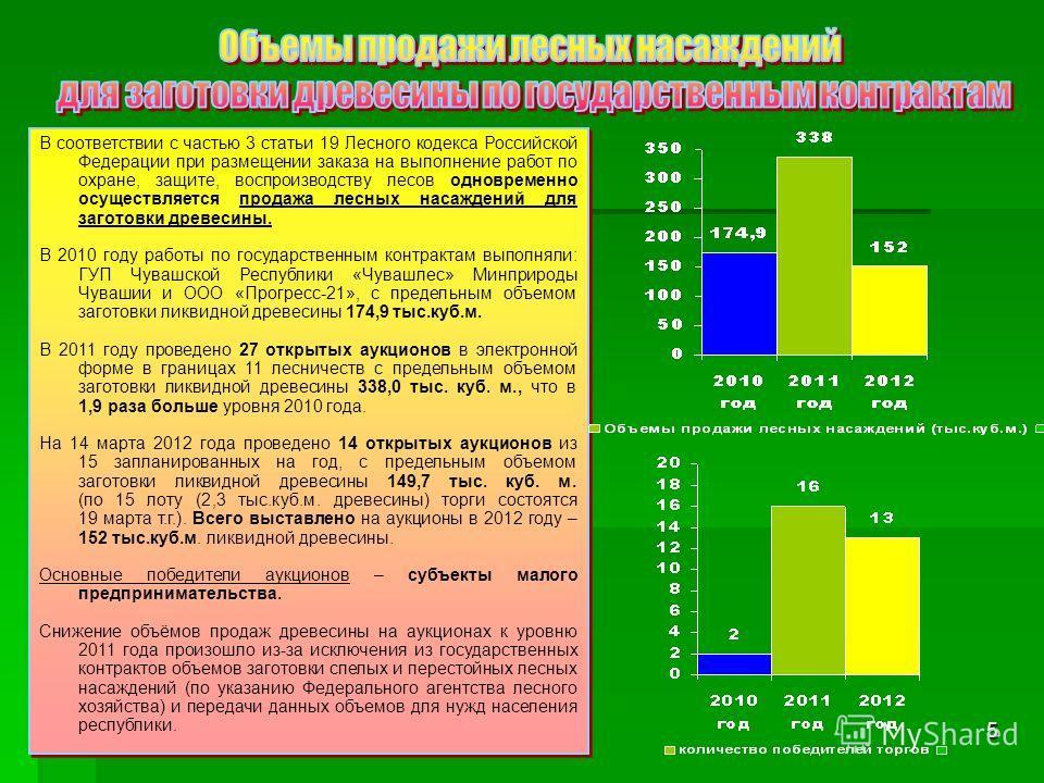 5 В соответствии с частью 3 статьи 19 Лесного кодекса Российской Федерации при размещении заказа на выполнение работ по охране, защите, воспроизводству лесов одновременно осуществляется продажа лесных насаждений для заготовки древесины. В 2010 году р