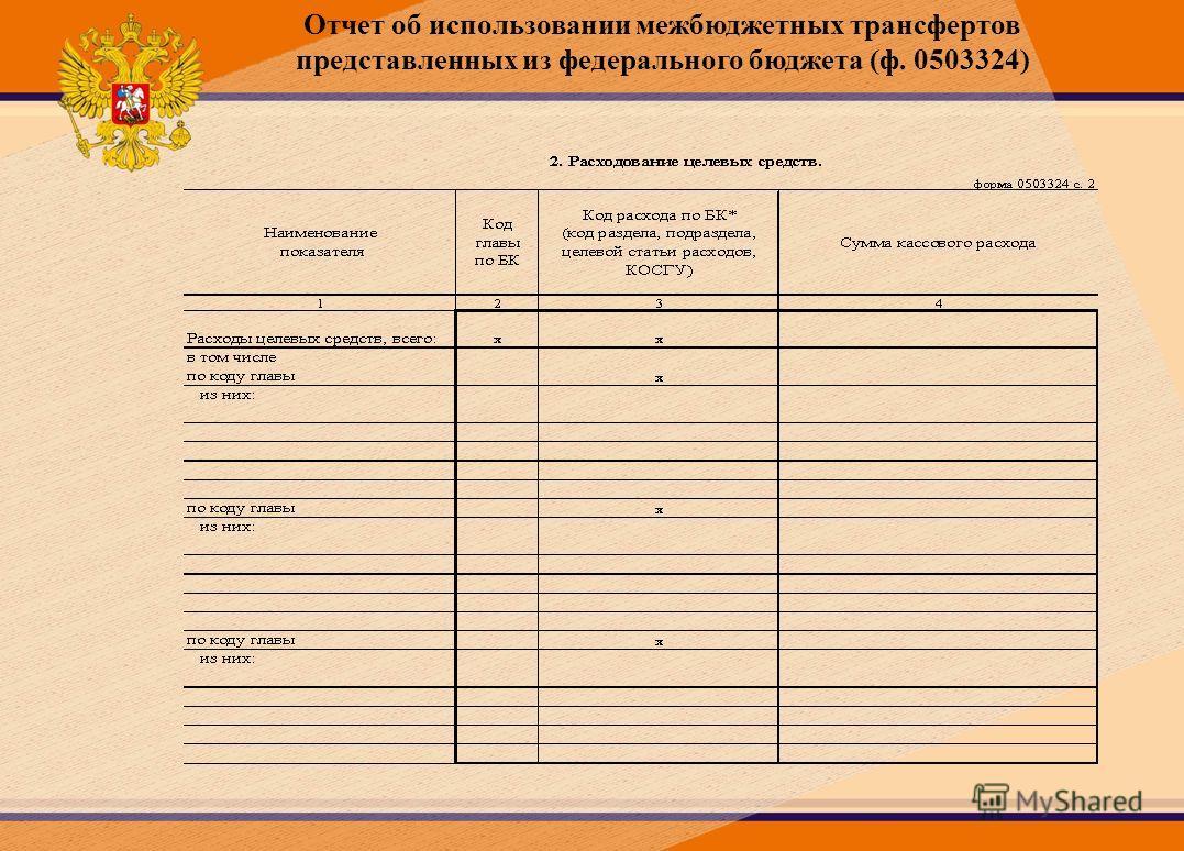 Отчет об использовании межбюджетных трансфертов представленных из федерального бюджета (ф. 0503324)