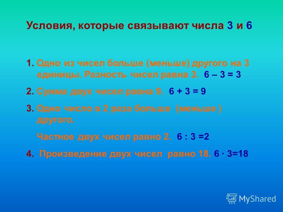 Условия, которые связывают числа 3 и 6 1. Одно из чисел больше (меньше) другого на 3 единицы. Разность чисел равна 3. 6 – 3 = 3 2. Сумма двух чисел равна 9. 6 + 3 = 9 3. Одно число в 2 раза больше (меньше ) другого. Частное двух чисел равно 2. 6 : 3