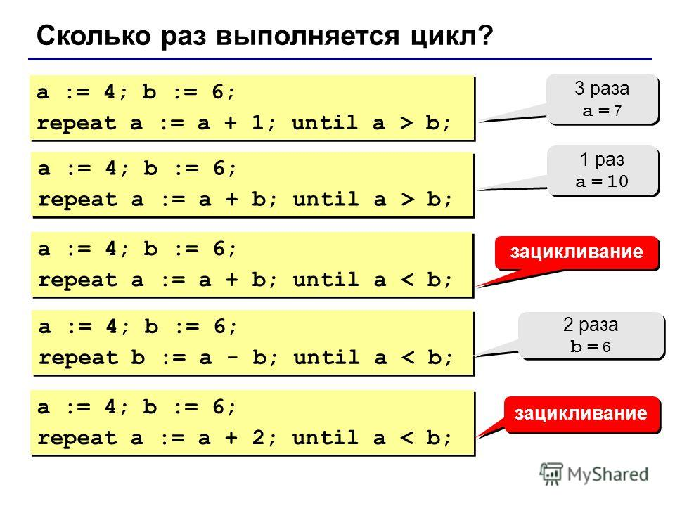 Сколько раз выполняется цикл? a := 4; b := 6; repeat a := a + 1; until a > b; a := 4; b := 6; repeat a := a + 1; until a > b; 3 раза a = 7 3 раза a = 7 a := 4; b := 6; repeat a := a + b; until a > b; a := 4; b := 6; repeat a := a + b; until a > b; 1