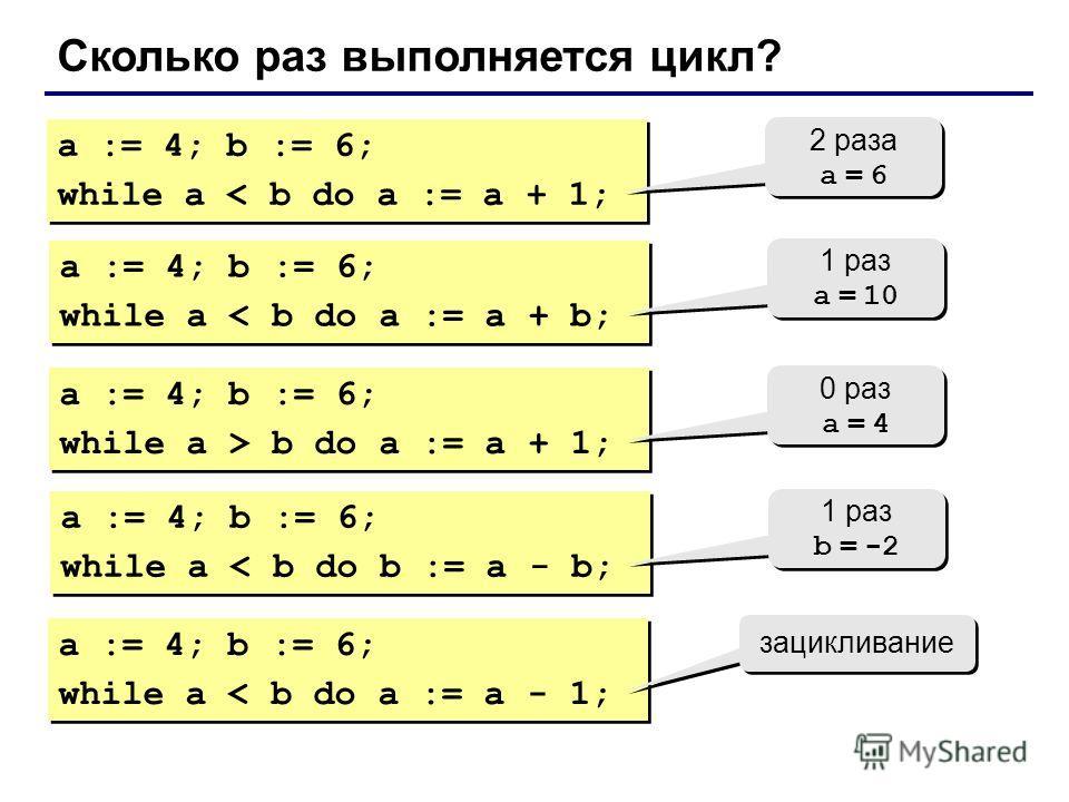 Сколько раз выполняется цикл? a := 4; b := 6; while a < b do a := a + 1; a := 4; b := 6; while a < b do a := a + 1; 2 раза a = 6 2 раза a = 6 a := 4; b := 6; while a < b do a := a + b; a := 4; b := 6; while a < b do a := a + b; 1 раз a = 10 1 раз a =
