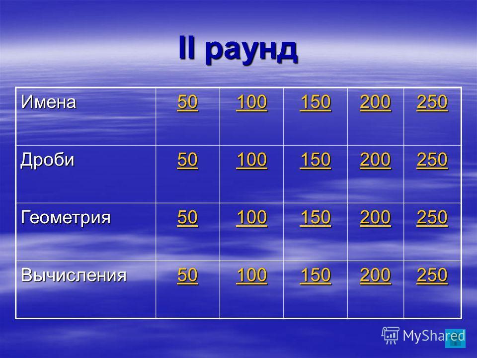 II раунд Имена 50 100 150 200 250 Дроби 50 100 150 200 250 Геометрия 50 100 150 200 250 Вычисления 50 100 150 200 250