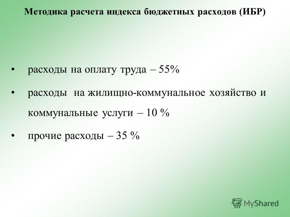 Методика расчета индекса бюджетных расходов (ИБР) расходы на оплату труда – 55% расходы на жилищно-коммунальное хозяйство и коммунальные услуги – 10 % прочие расходы – 35 %