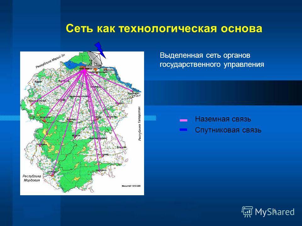 Сеть как технологическая основа Выделенная сеть органов государственного управления Наземная связь Спутниковая связь