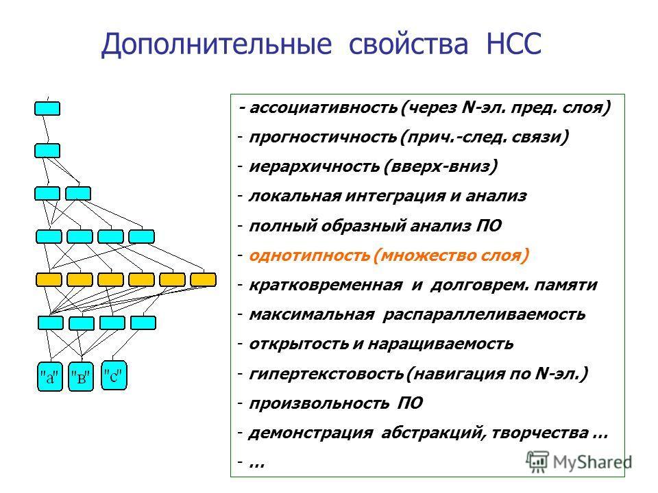 - ассоциативность (через N-эл. пред. слоя) - прогностичность (прич.-след. связи) - иерархичность (вверх-вниз) - локальная интеграция и анализ - полный образный анализ ПО - однотипность (множество слоя) - кратковременная и долговрем. памяти - максимал
