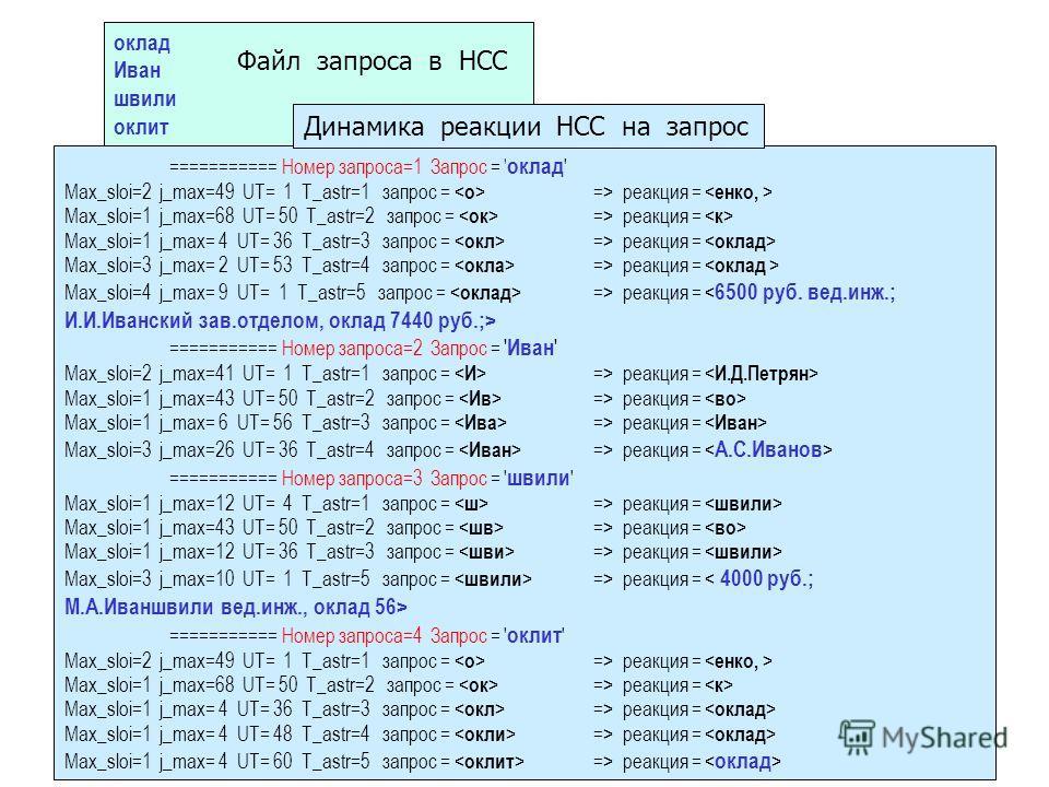 Автоматически сформированный гиперграф NSS структуры N-элементов === Max compress = 1.70 (!!!) === NN kb L_N w buf inf_sod cods - sloi=1 slovar=82 1 - 6 6 22 256 2 - 4 4 24 175 3 - 8 8 10 172 4 - 8 8 7 166 5 - 8 8 3 158 6 - 8 8 2 156 7 - 7 7 5 144 8