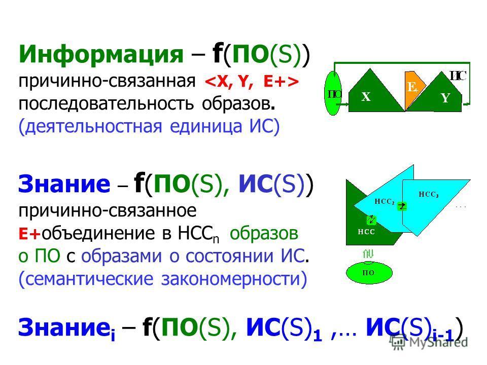 =========== Номер запроса=1 Запрос = ' оклад ' Max_sloi=2 j_max=49 UT= 1 T_astr=1 запрос = => реакция = Max_sloi=1 j_max=68 UT= 50 T_astr=2 запрос = => реакция = Max_sloi=1 j_max= 4 UT= 36 T_astr=3 запрос = => реакция = Max_sloi=3 j_max= 2 UT= 53 T_a