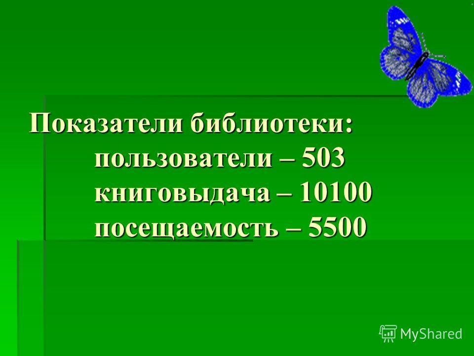 Показатели библиотеки: пользователи – 503 книговыдача – 10100 посещаемость – 5500