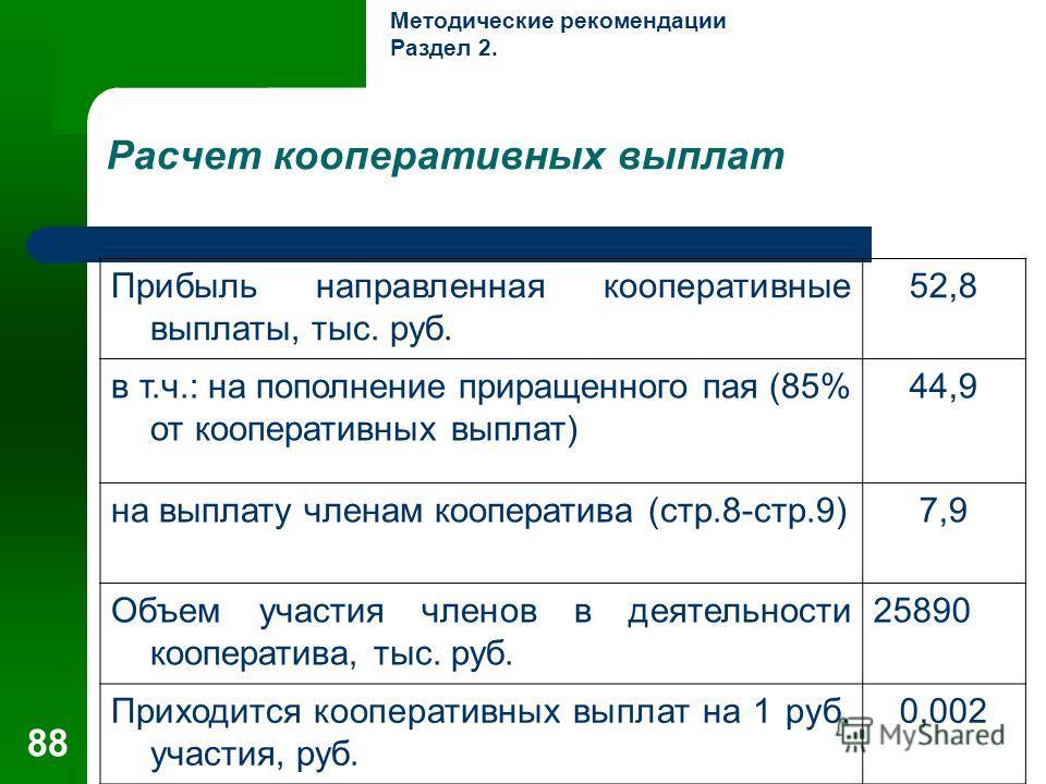 88 Расчет кооперативных выплат Прибыль направленная кооперативные выплаты, тыс. руб. 52,8 в т.ч.: на пополнение приращенного пая (85% от кооперативных выплат) 44,9 на выплату членам кооператива (стр.8-стр.9)7,9 Объем участия членов в деятельности коо