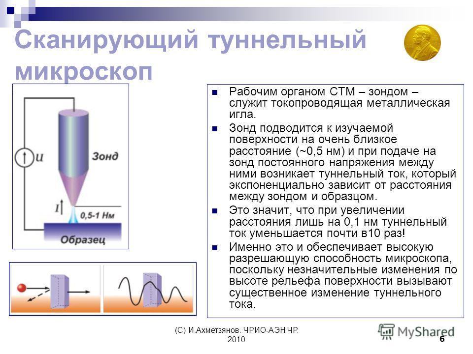 (С) И.Ахметзянов. ЧРИО-АЭН ЧР. 20106 Сканирующий туннельный микроскоп Рабочим органом СТМ – зондом – служит токопроводящая металлическая игла. Зонд подводится к изучаемой поверхности на очень близкое расстояние (~0,5 нм) и при подаче на зонд постоянн