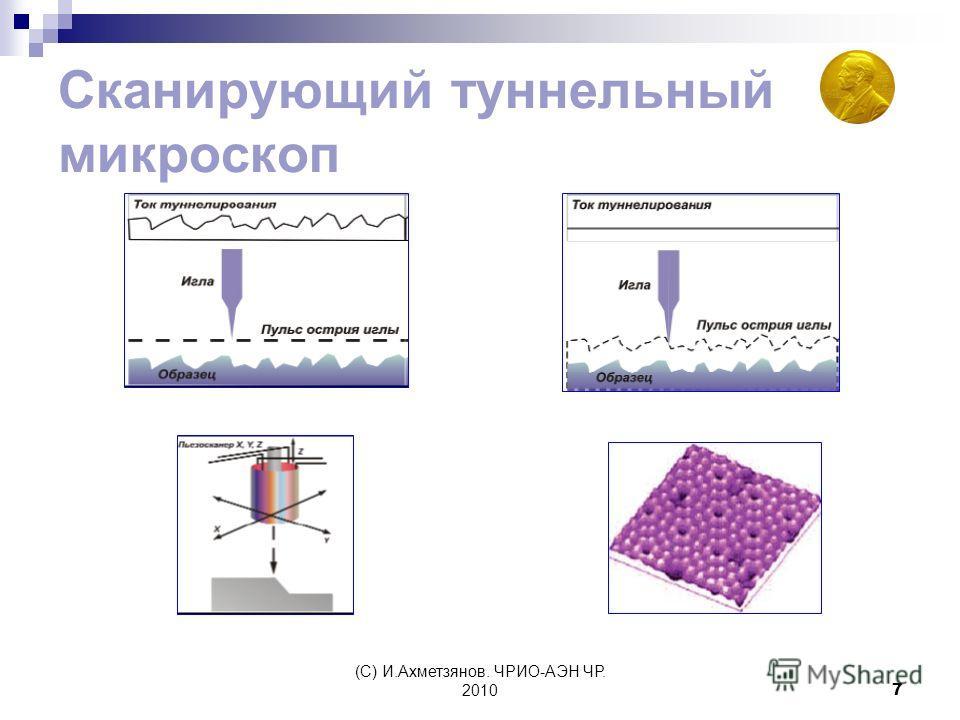 (С) И.Ахметзянов. ЧРИО-АЭН ЧР. 20107 Сканирующий туннельный микроскоп