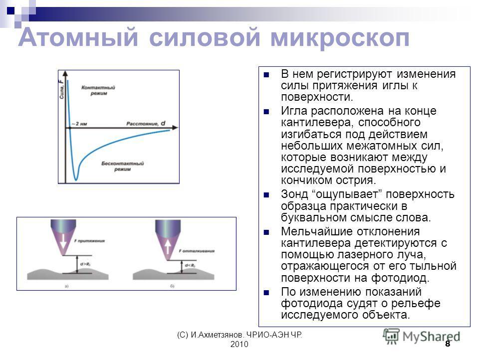 (С) И.Ахметзянов. ЧРИО-АЭН ЧР. 20108 Атомный силовой микроскоп В нем регистрируют изменения силы притяжения иглы к поверхности. Игла расположена на конце кантилевера, способного изгибаться под действием небольших межатомных сил, которые возникают меж