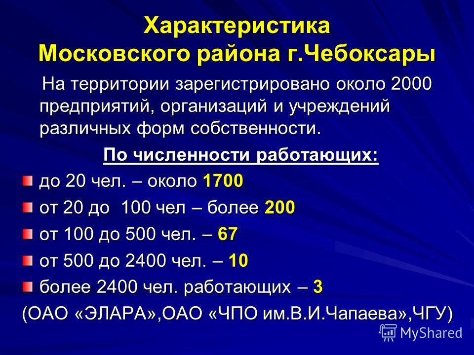 Характеристика Московского района г.Чебоксары На территории зарегистрировано около 2000 предприятий, организаций и учреждений различных форм собственности. На территории зарегистрировано около 2000 предприятий, организаций и учреждений различных форм