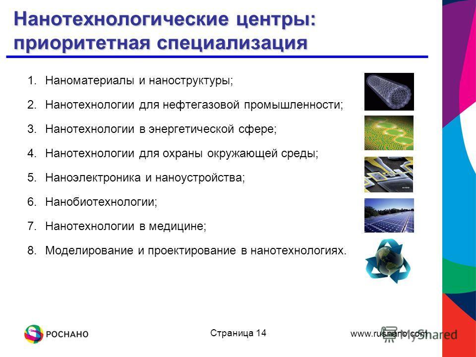 www.rusnano.com Страница 14 Нанотехнологические центры: приоритетная специализация 1.Наноматериалы и наноструктуры; 2.Нанотехнологии для нефтегазовой промышленности; 3.Нанотехнологии в энергетической сфере; 4.Нанотехнологии для охраны окружающей сред