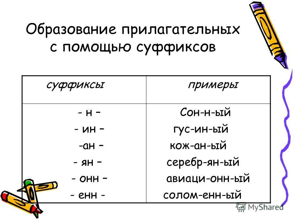 Образование прилагательных с помощью суффиксов суффиксы примеры - н – - ин – -ан – - ян – - онн – - енн - Сон-н-ый гус-ин-ый кож-ан-ый серебр-ян-ый авиаци-онн-ый солом-енн-ый
