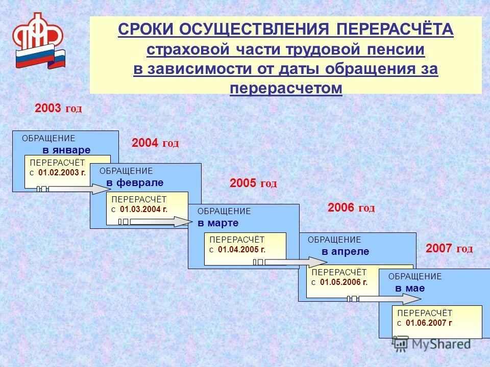 Выход на пенсию в чернобыльской зоне женщины