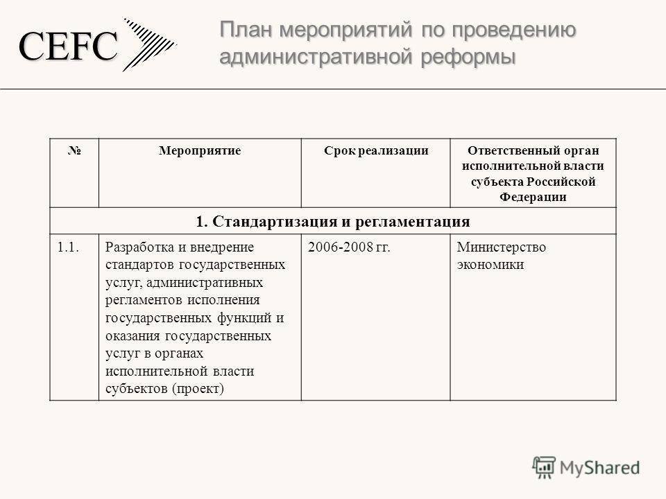CEFC План мероприятий по проведению административной реформы МероприятиеСрок реализацииОтветственный орган исполнительной власти субъекта Российской Федерации 1. Стандартизация и регламентация 1.1.Разработка и внедрение стандартов государственных усл