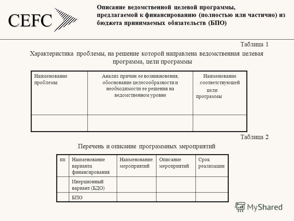 CEFC Описание ведомственной целевой программы, предлагаемой к финансированию (полностью или частично) из бюджета принимаемых обязательств (БПО) Таблица 1 Характеристика проблемы, на решение которой направлена ведомственная целевая программа, цели про