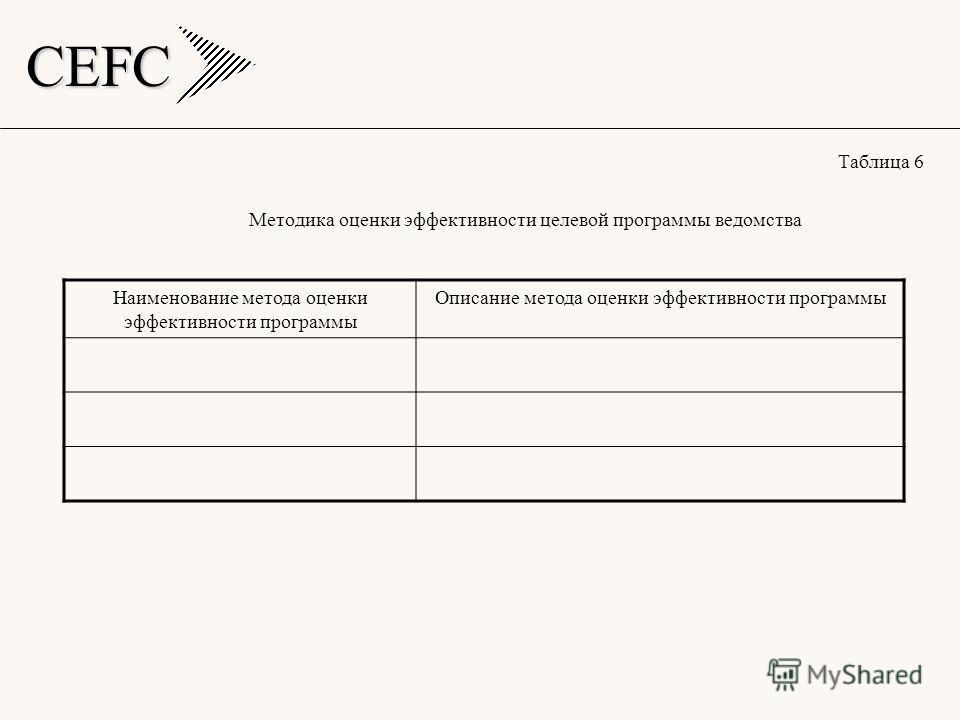 CEFC Таблица 6 Методика оценки эффективности целевой программы ведомства Наименование метода оценки эффективности программы Описание метода оценки эффективности программы