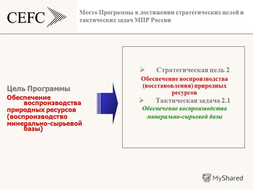 CEFC Место Программы в достижении стратегических целей и тактических задач МПР России Стратегическая цель 2 Стратегическая цель 2 Обеспечение воспроизводства (восстановления) природных ресурсов Тактическая задача 2.1 Тактическая задача 2.1 Обеспечени