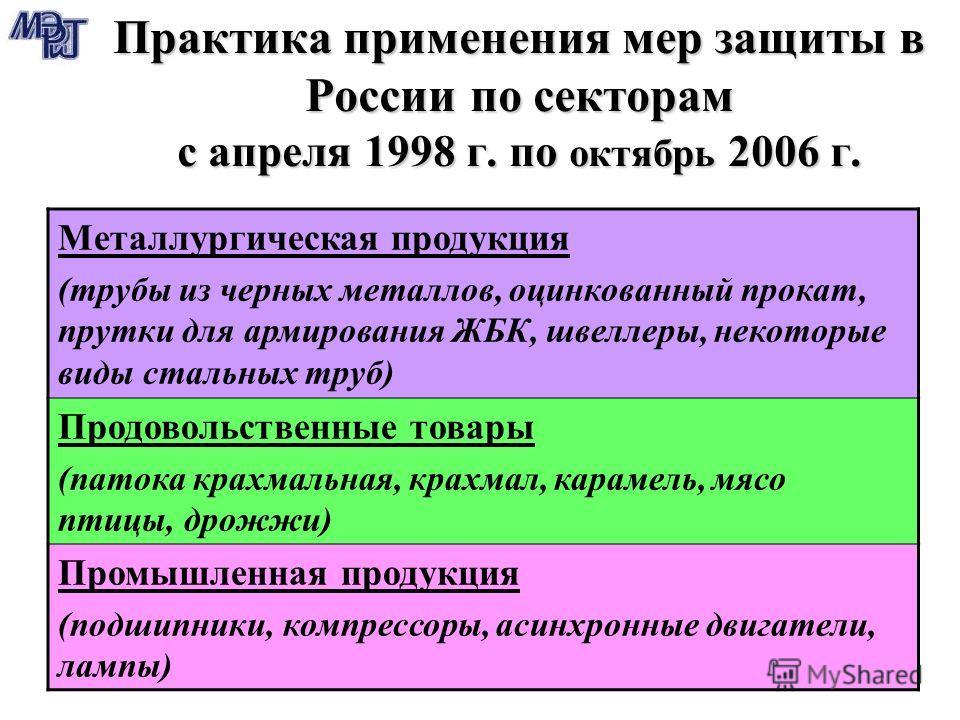 15 Практика применения мер защиты в Россиипо секторам с апреля 1998 г. по октябрь 2006 г. Практика применения мер защиты в России по секторам с апреля 1998 г. по октябрь 2006 г. Металлургическая продукция (трубы из черных металлов, оцинкованный прока