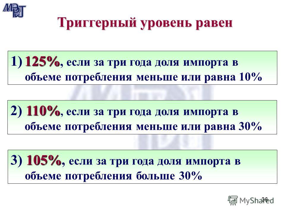 36 Триггерный уровень равен 125% 1) 125%, если за три года доля импорта в объеме потребления меньше или равна 10% 110% 2) 110%, если за три года доля импорта в объеме потребления меньше или равна 30% 105% 3) 105%, если за три года доля импорта в объе