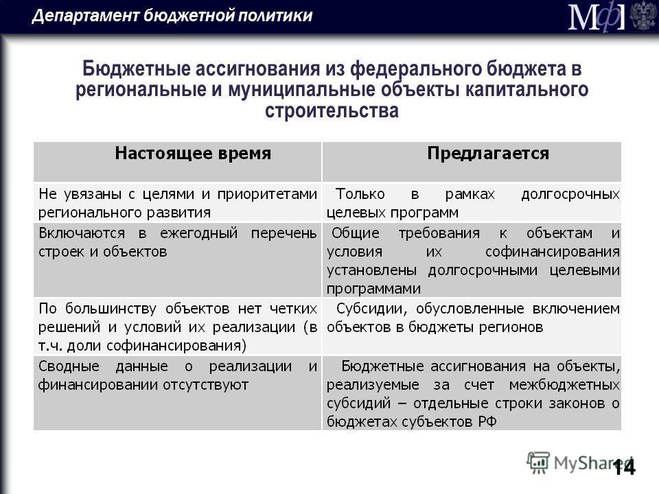 Департамент бюджетной политики 14 Бюджетные ассигнования из федерального бюджета в региональные и муниципальные объекты капитального строительства